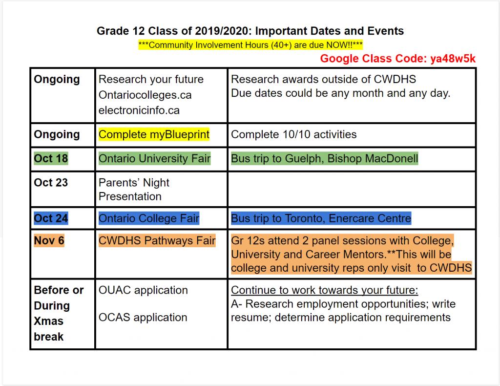 Graduates   Grade 12 Class Of 2019 2020 Important Dates And Events   Google Docs