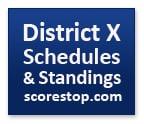Scorestop