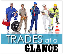 Trades_at_a_glance