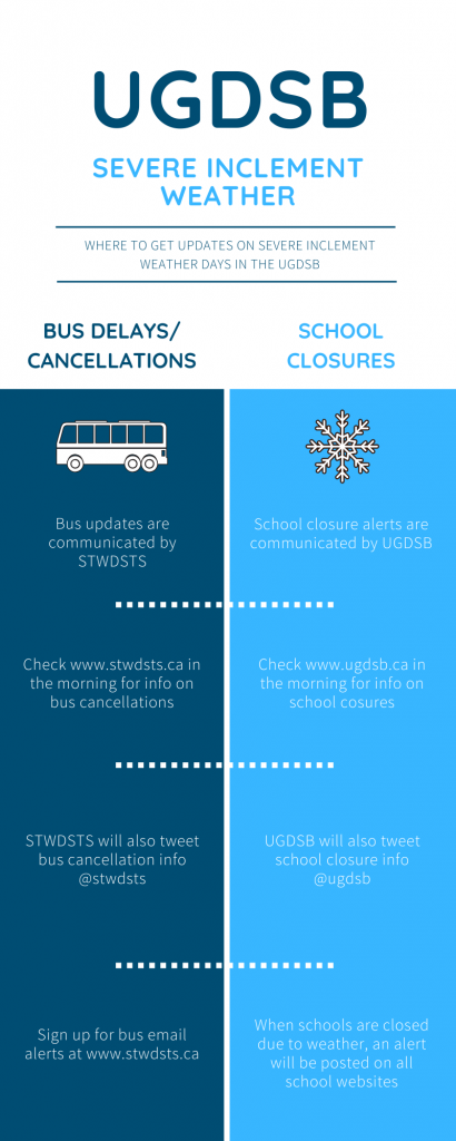 UGDSB Inclement Weather Infographic