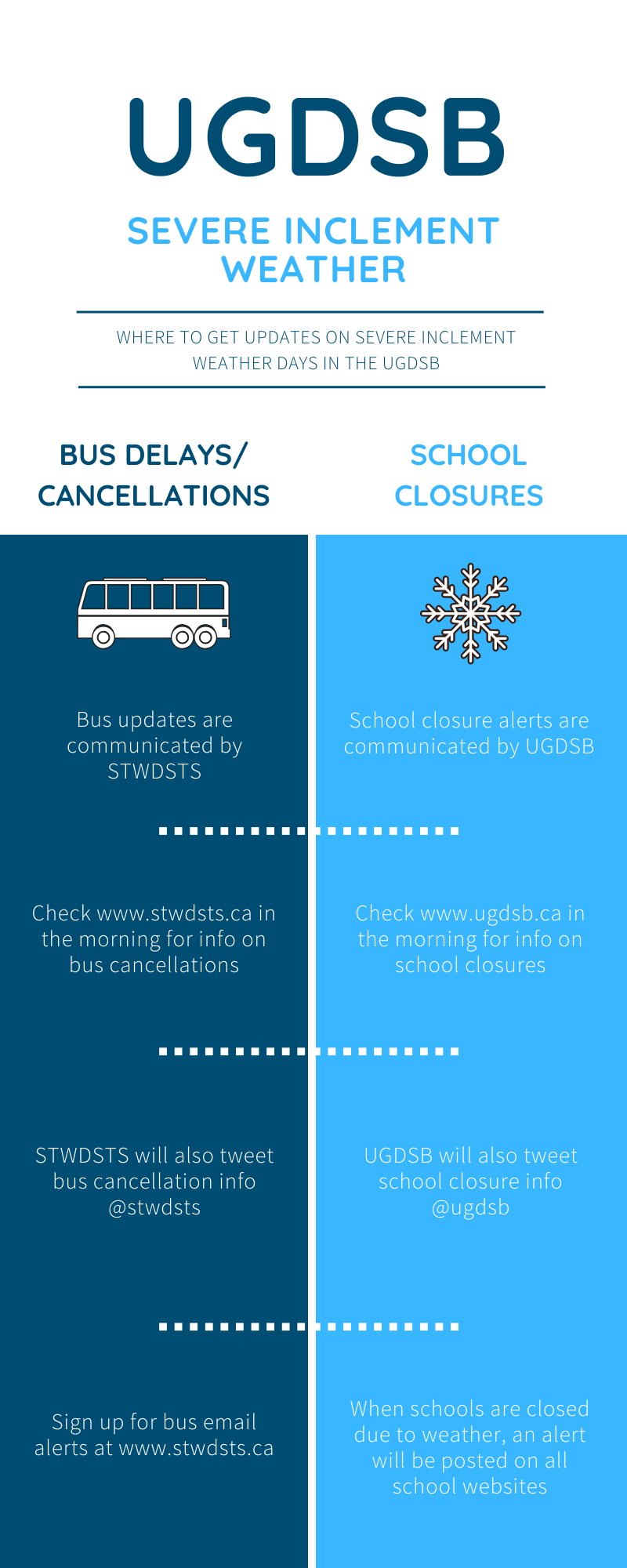 UGDSB Inclement Weather Infographic Nov. 2019