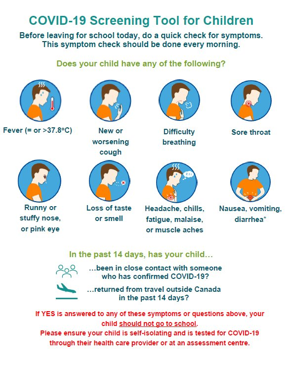 Public Health information on screening for COVID-19 symptoms.